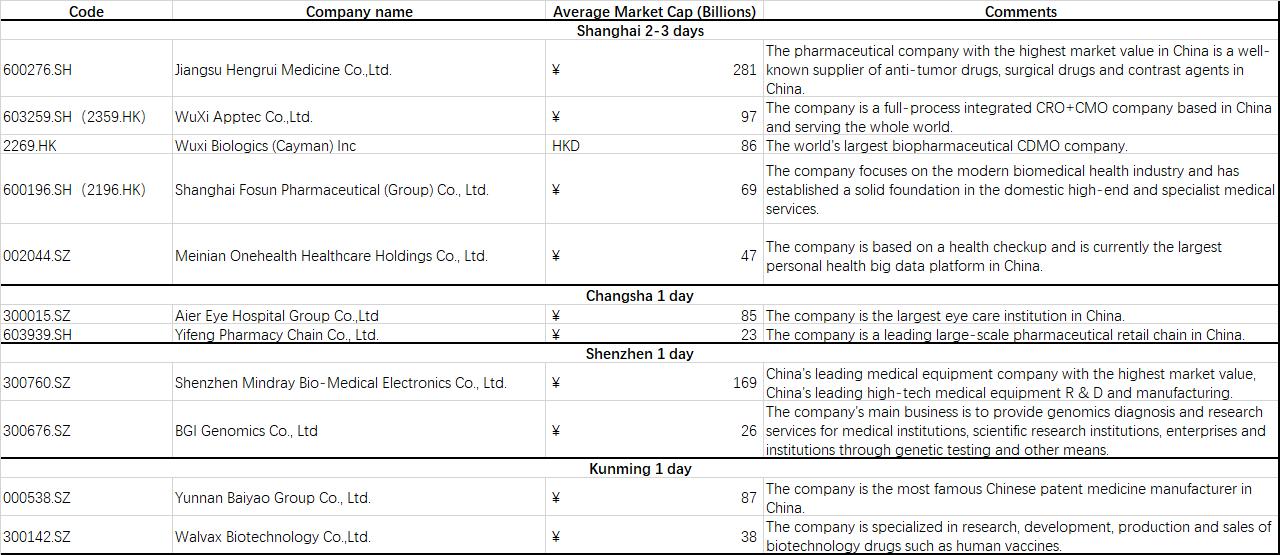 Company-List.png#asset:19700