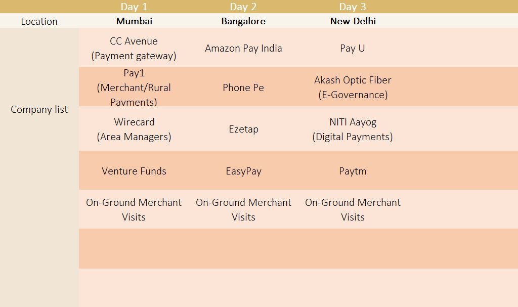 Indian-Payments.JPG#asset:19974